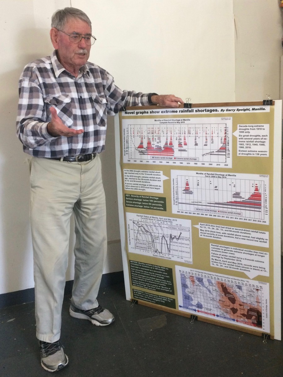 I display my drought poster